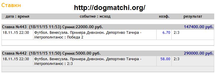 Заказать договорные матчи на 18 ноября 2015 года фото 1