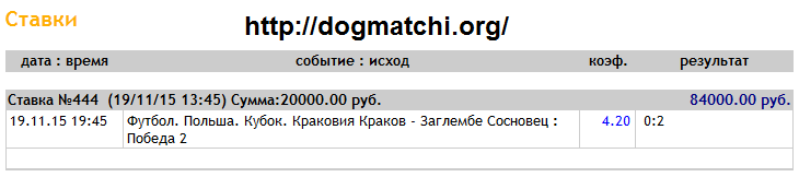 Договорной матч по футболу на 19 ноября 2015 года фото 1
