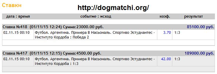 Договорные матчи купить на 1 ноября 2015 года фото 1