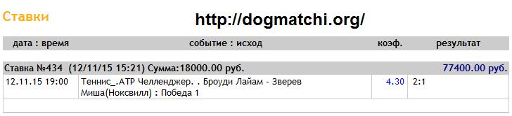 Купить договорные матчи на 12 ноября 2015 года фото 1