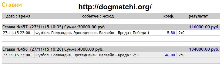 Дог матчи на 27 ноября 2015 года фото 1