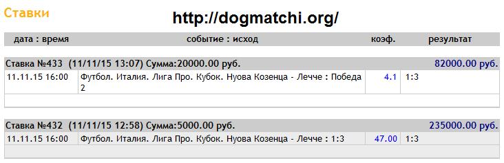 Договорные матчи на точный счет на 11 ноября 2015 года фото 1