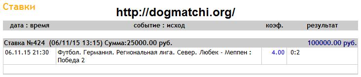 Договорные матчи на исход на 6 ноября 2015 года фото 1