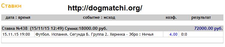 Договорный матч на исход на 15 ноября 2015 года фото 1