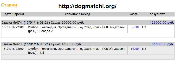 Договорные спорт на матчи прогнозы матчей букмекерские конторы.финансовые ставки