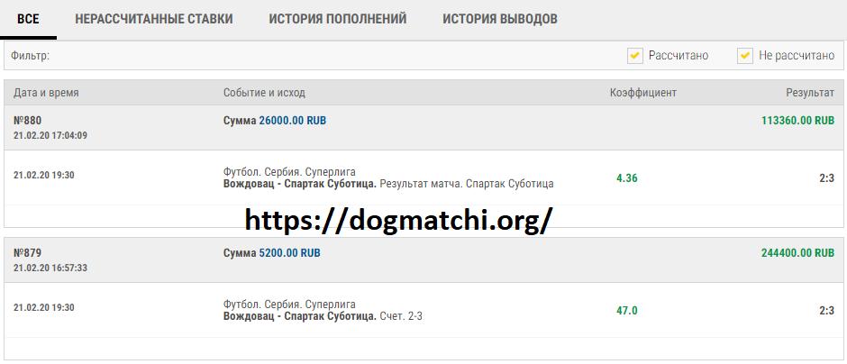 Договорные матчи на 21 февраля 2020 года по футболу фото 1