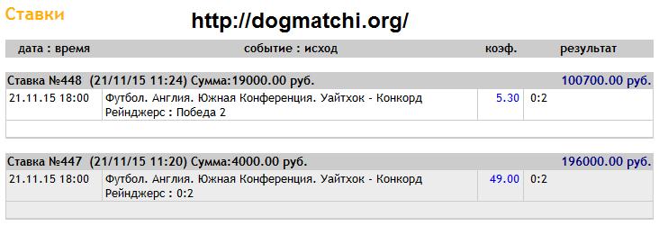 �?нформация о договорных матчах на 21 ноября 2015 года фото 1