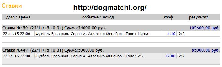 Купить договорные матчи на 22 ноября 2015 года фото 1