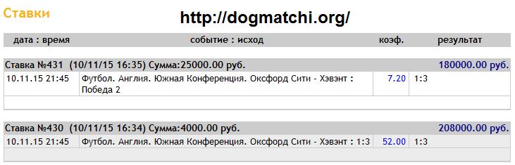 Купить договорные матчи по футболу на 10 ноября 2015 года фото 1