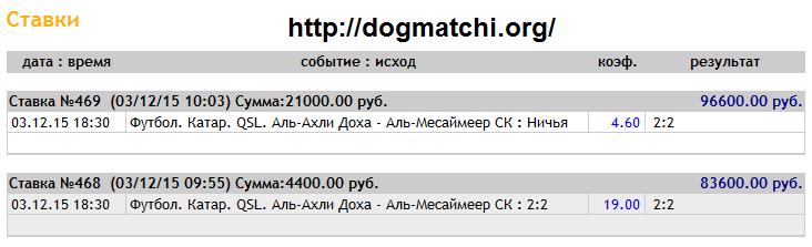 Продажные матчи на 3 декабря 2015 года фото 1